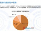分析 | 艾媒咨询:2016Q2中国手机游戏市场报告