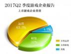 分享 | 2017年Q2中国游企版图产业报告:IP游戏成为核心价值